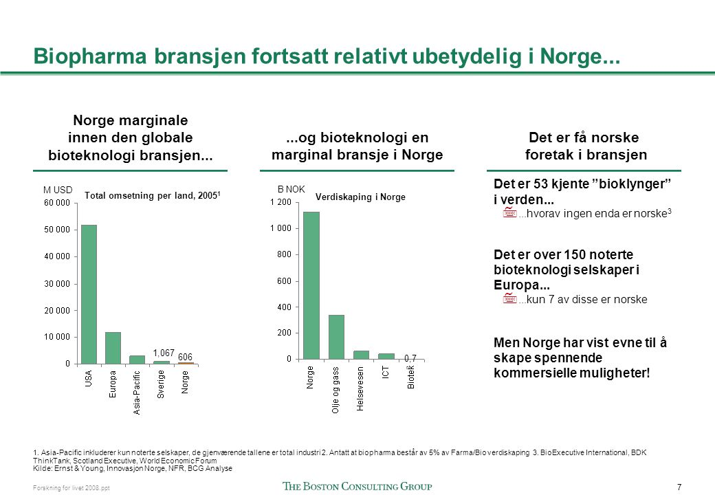 ...men kvaliteten på norsk life science forskning høy