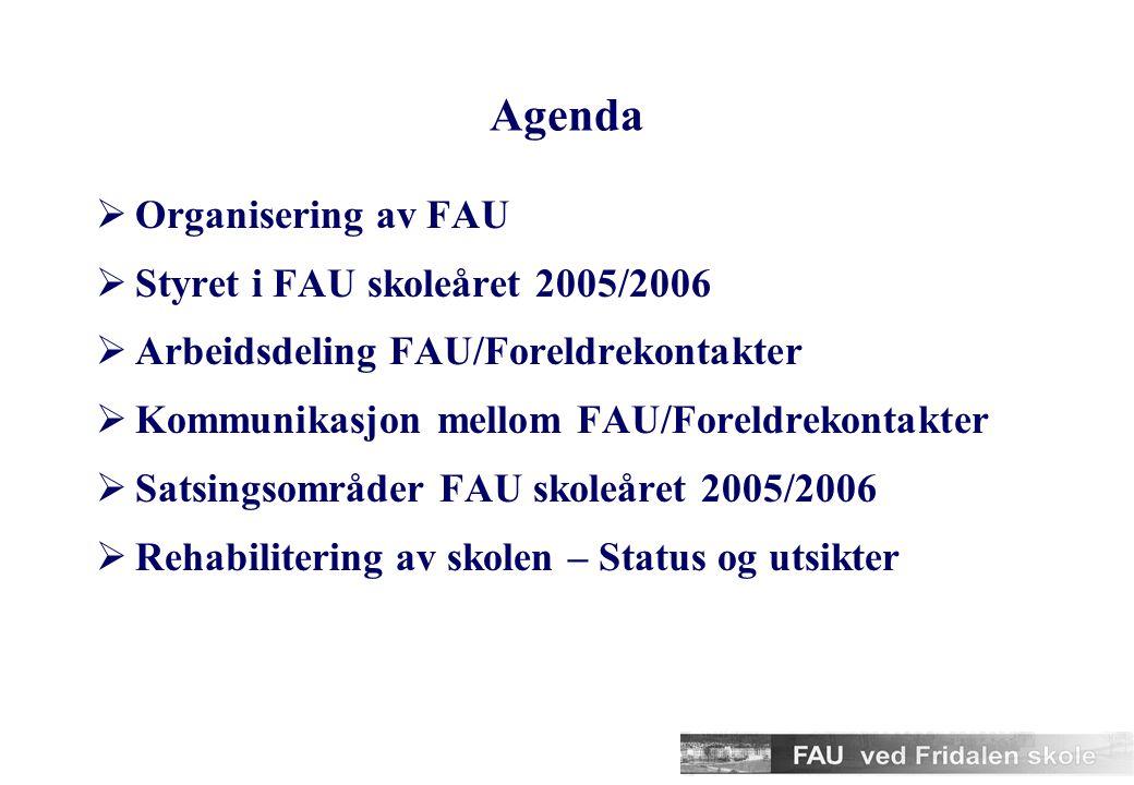 Agenda Organisering av FAU Styret i FAU skoleåret 2005/2006