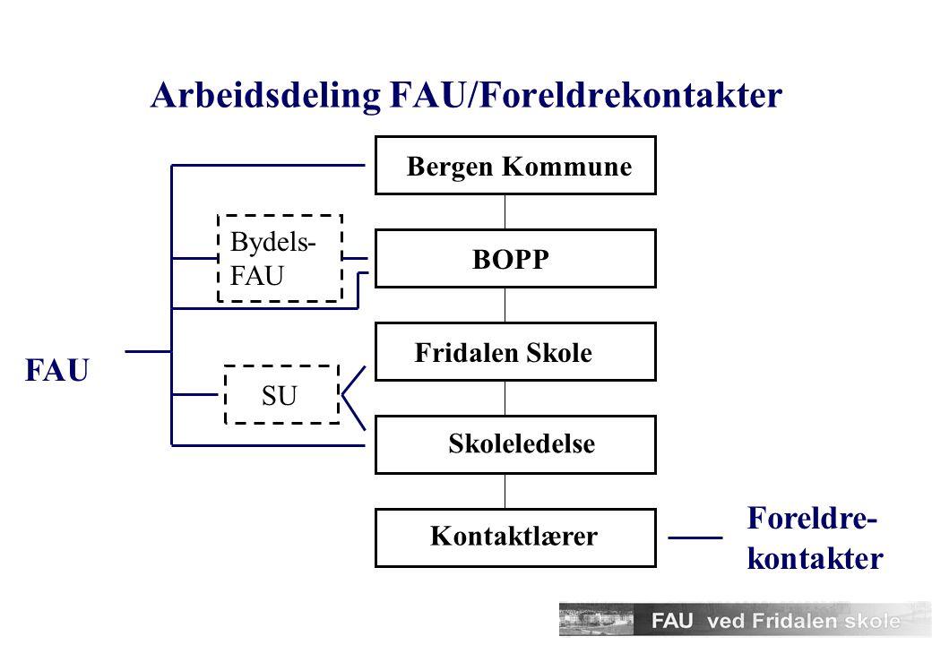 Arbeidsdeling FAU/Foreldrekontakter