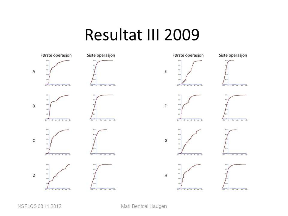Resultat III 2009 NSFLOS 08.11.2012 Mari Bentdal Haugen