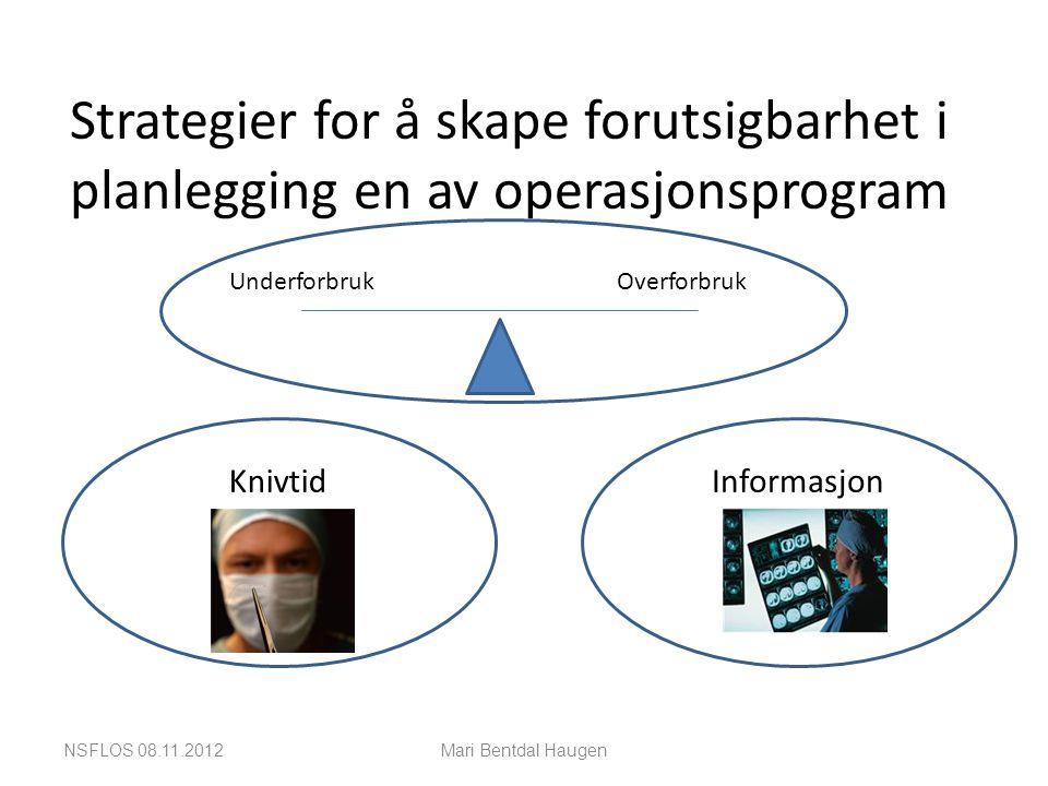 Strategier for å skape forutsigbarhet i planlegging en av operasjonsprogram
