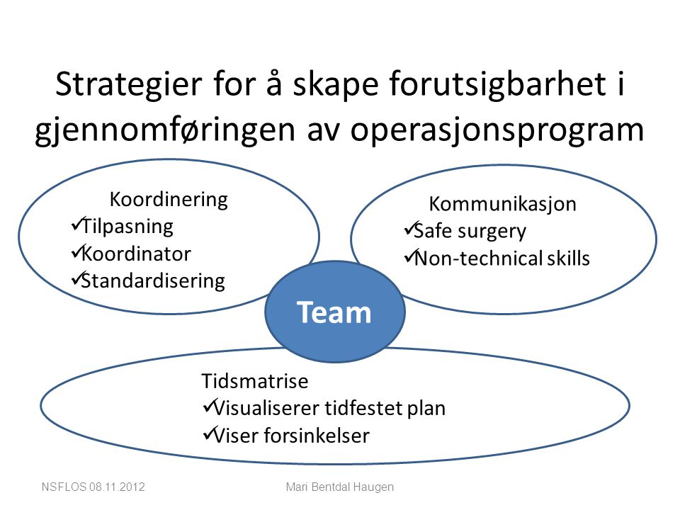 Strategier for å skape forutsigbarhet i gjennomføringen av operasjonsprogram