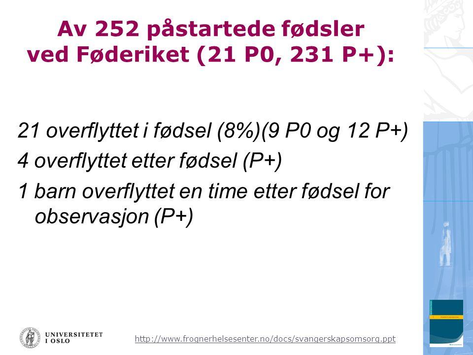 Av 252 påstartede fødsler ved Føderiket (21 P0, 231 P+):