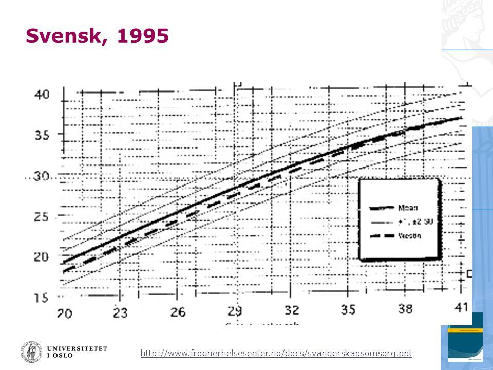 Svensk, 1995