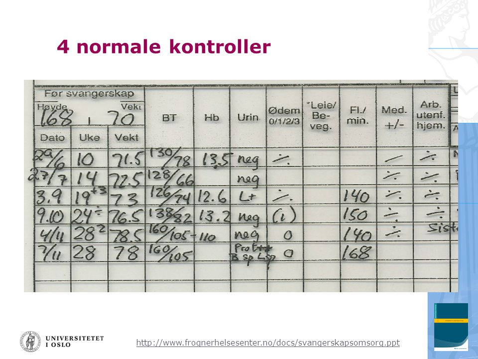 4 normale kontroller