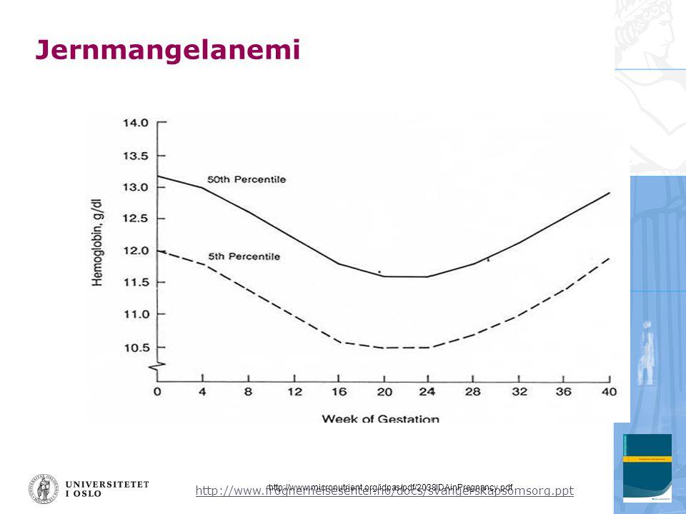 Jernmangelanemi http://www.micronutrient.org/idpas/pdf/2038IDAinPregnancy.pdf