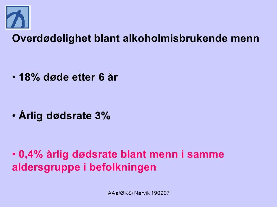 Overdødelighet blant alkoholmisbrukende menn