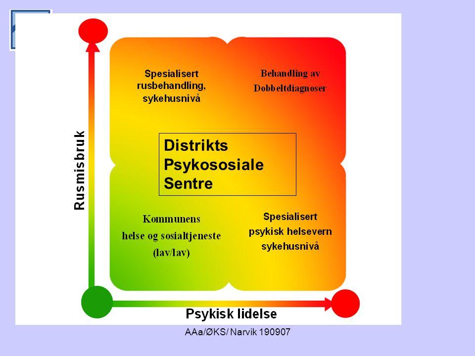 Distrikts Psykososiale Sentre AAa/ØKS/ Narvik 190907