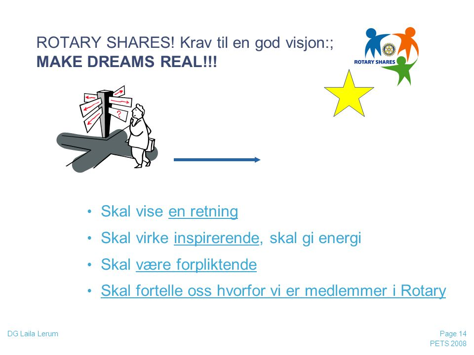 ROTARY SHARES! Krav til en god visjon:; MAKE DREAMS REAL!!!