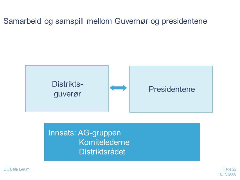 Samarbeid og samspill mellom Guvernør og presidentene