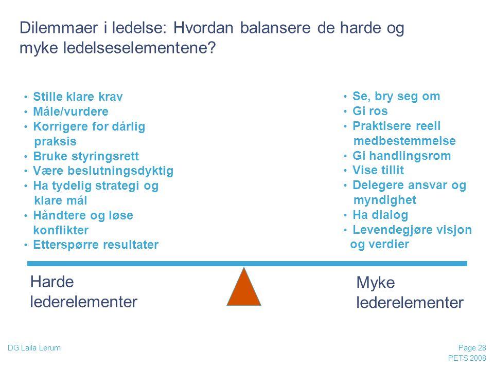 03/04/2017 Dilemmaer i ledelse: Hvordan balansere de harde og myke ledelseselementene Stille klare krav.