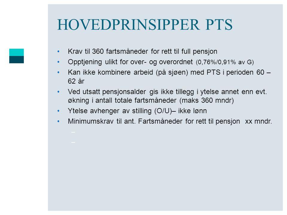 HOVEDPRINSIPPER PTS Krav til 360 fartsmåneder for rett til full pensjon. Opptjening ulikt for over- og overordnet (0,76%/0,91% av G)