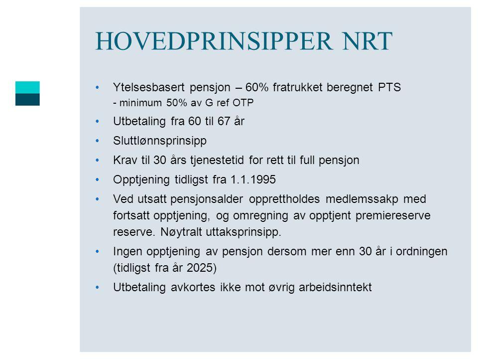 HOVEDPRINSIPPER NRT Ytelsesbasert pensjon – 60% fratrukket beregnet PTS - minimum 50% av G ref OTP.