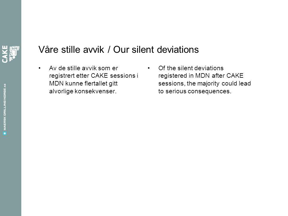 Våre stille avvik / Our silent deviations