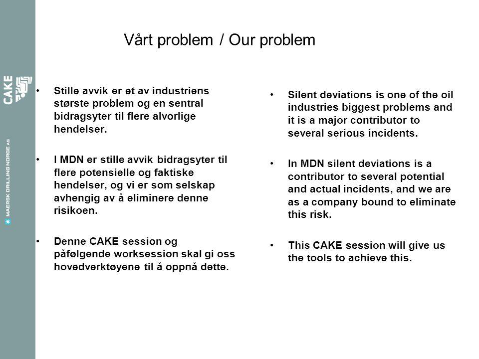 Vårt problem / Our problem
