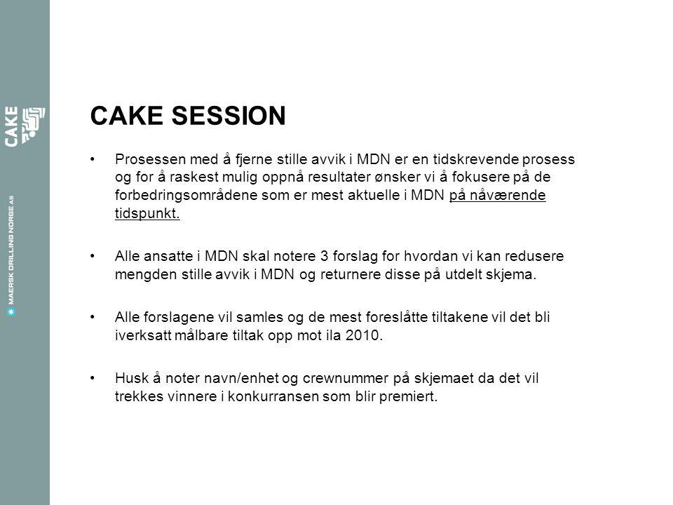 CAKE SESSION