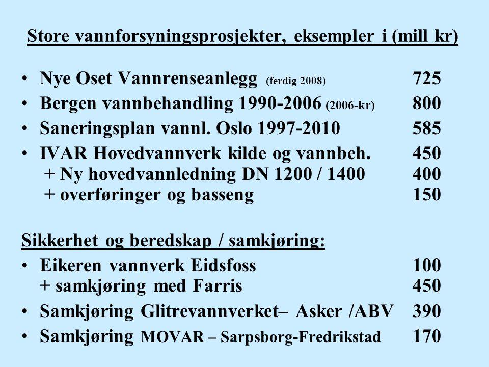 Store vannforsyningsprosjekter, eksempler i (mill kr)