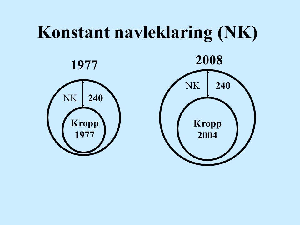 Konstant navleklaring (NK)