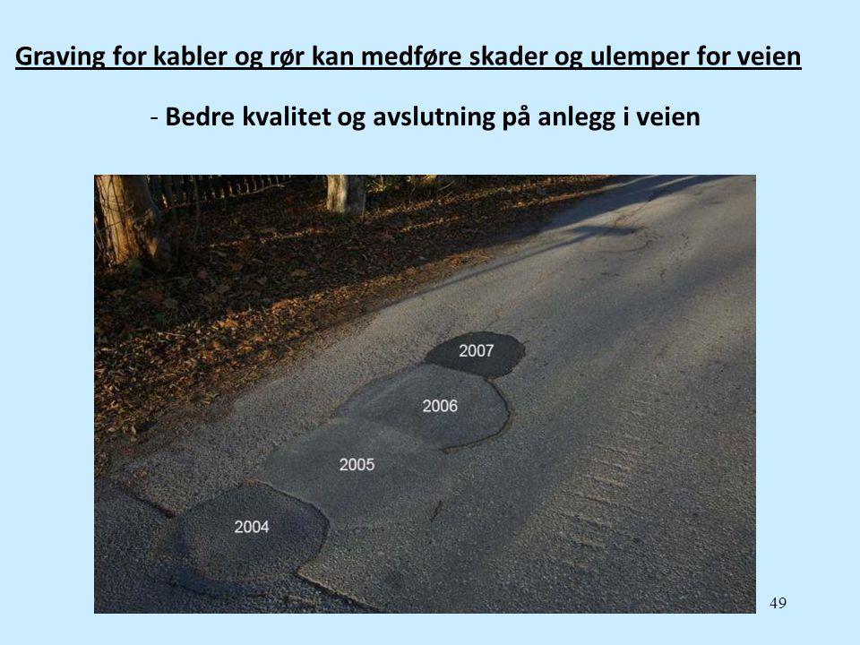 Graving for kabler og rør kan medføre skader og ulemper for veien