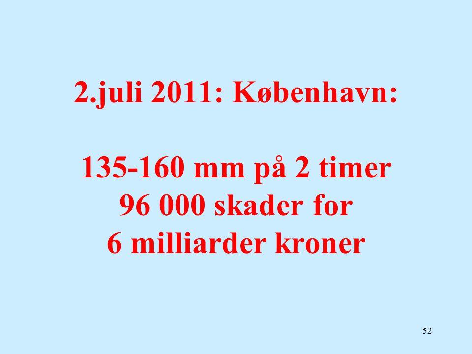 2.juli 2011: København: 135-160 mm på 2 timer 96 000 skader for 6 milliarder kroner