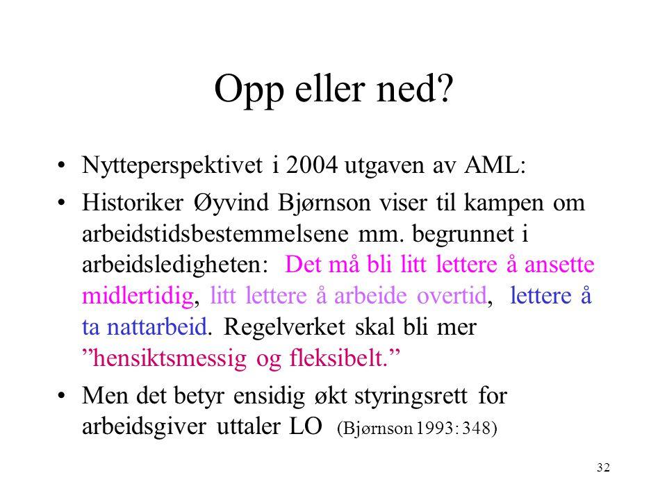 Opp eller ned Nytteperspektivet i 2004 utgaven av AML: