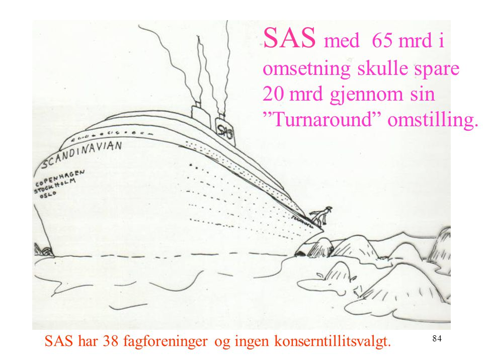 SAS med 65 mrd i omsetning skulle spare 20 mrd gjennom sin
