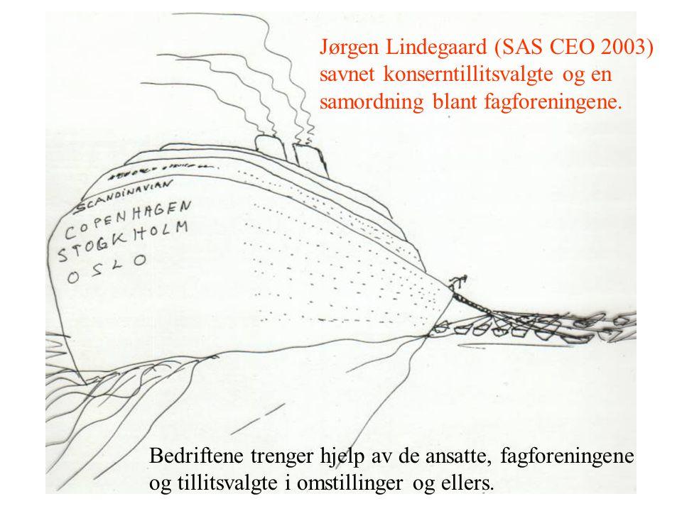 Jørgen Lindegaard (SAS CEO 2003)