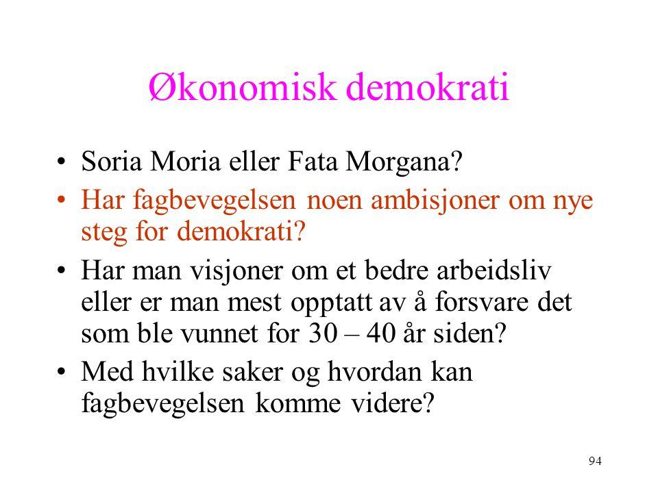 Økonomisk demokrati Soria Moria eller Fata Morgana
