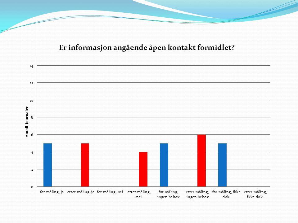 Her viser målingene at der er svikt mellom tildelt åpen kontakt og informasjon om ordningen.