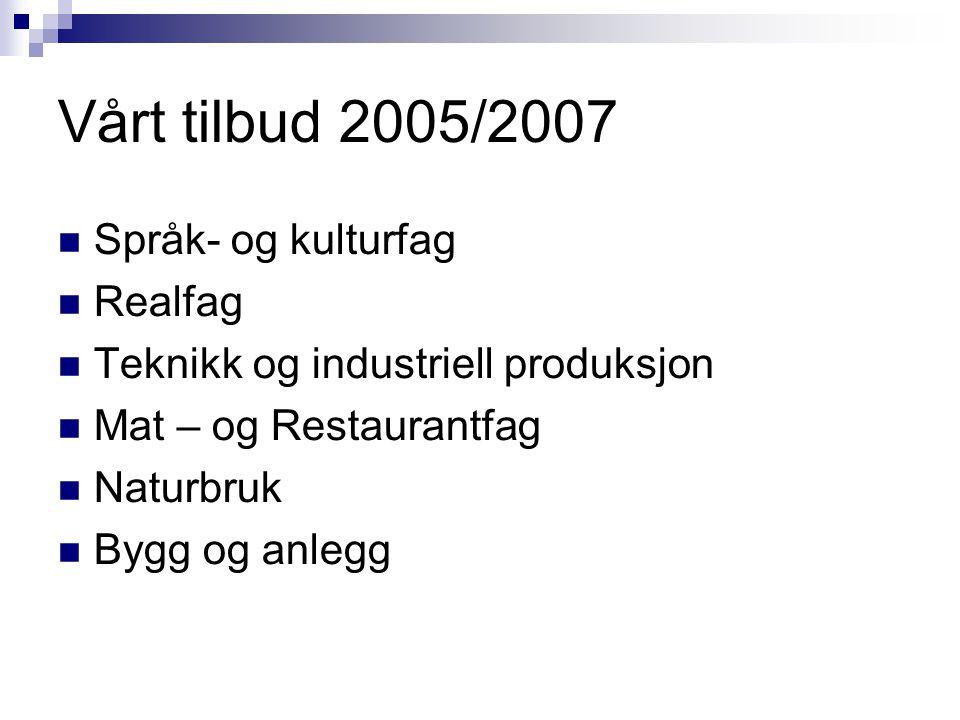Vårt tilbud 2005/2007 Språk- og kulturfag Realfag