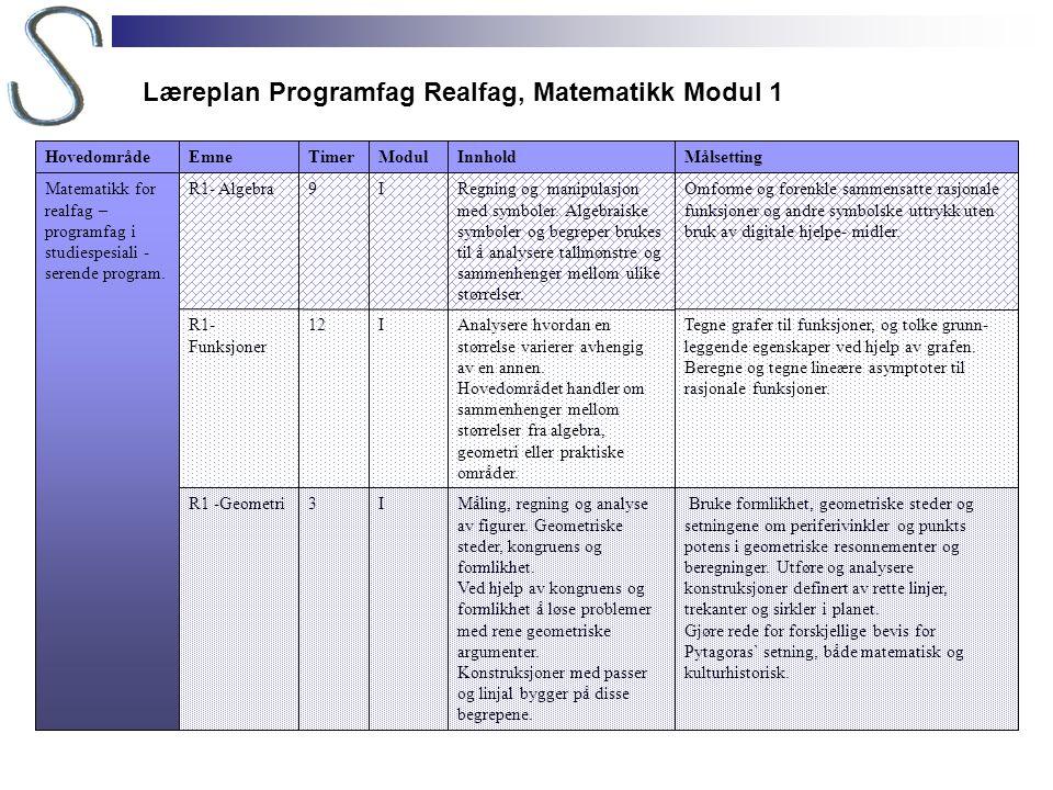 Læreplan Programfag Realfag, Matematikk Modul 1