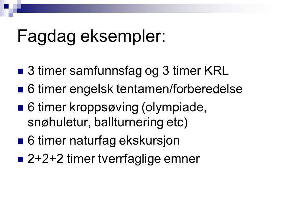Fagdag eksempler: 3 timer samfunnsfag og 3 timer KRL