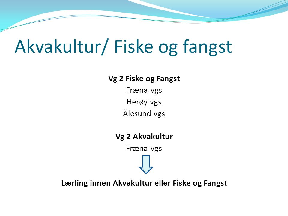 Akvakultur/ Fiske og fangst