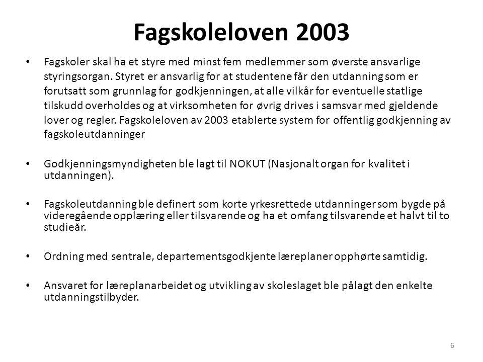 Fagskoleloven 2003