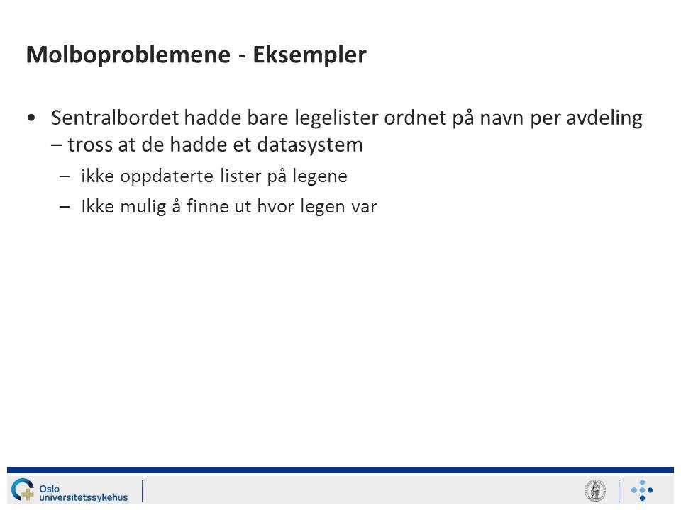 Molboproblemene - Eksempler