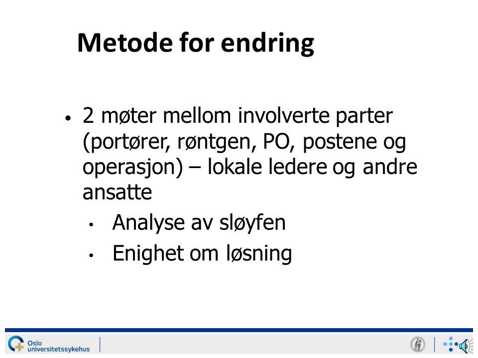 Metode for endring 2 møter mellom involverte parter (portører, røntgen, PO, postene og operasjon) – lokale ledere og andre ansatte.