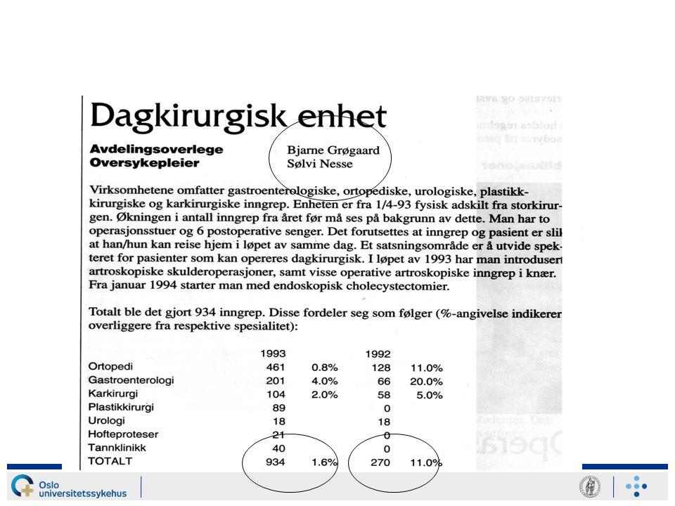 Årsrapport 1993