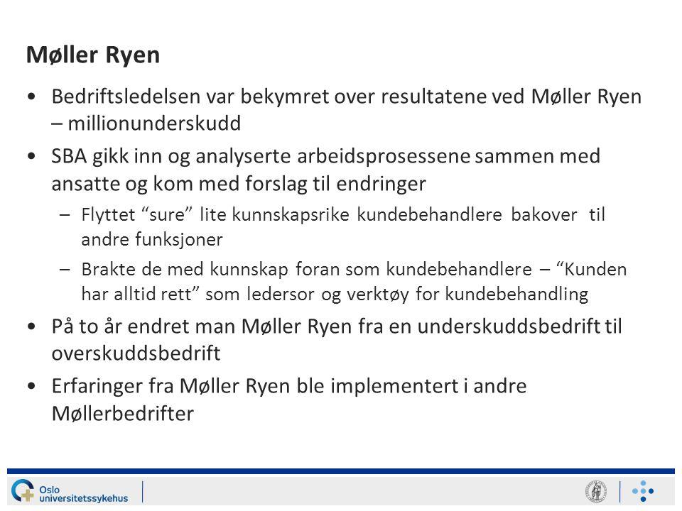 Møller Ryen Bedriftsledelsen var bekymret over resultatene ved Møller Ryen – millionunderskudd.