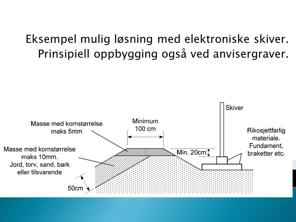 Eksempel mulig løsning med elektroniske skiver.