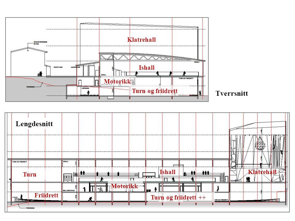 Tverrsnitt Lengdesnitt Klatrehall Ishall Motorikk Turn og friidrett