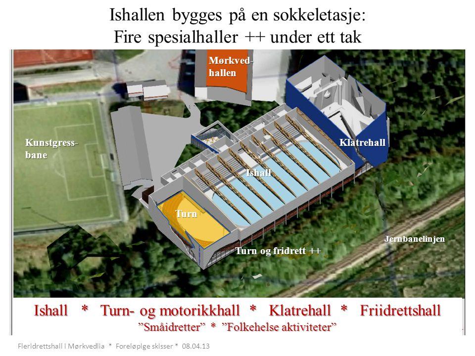 Ishallen bygges på en sokkeletasje: Fire spesialhaller ++ under ett tak