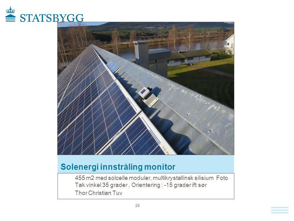 Solenergi innstråling monitor