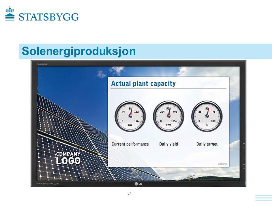 Solenergiproduksjon