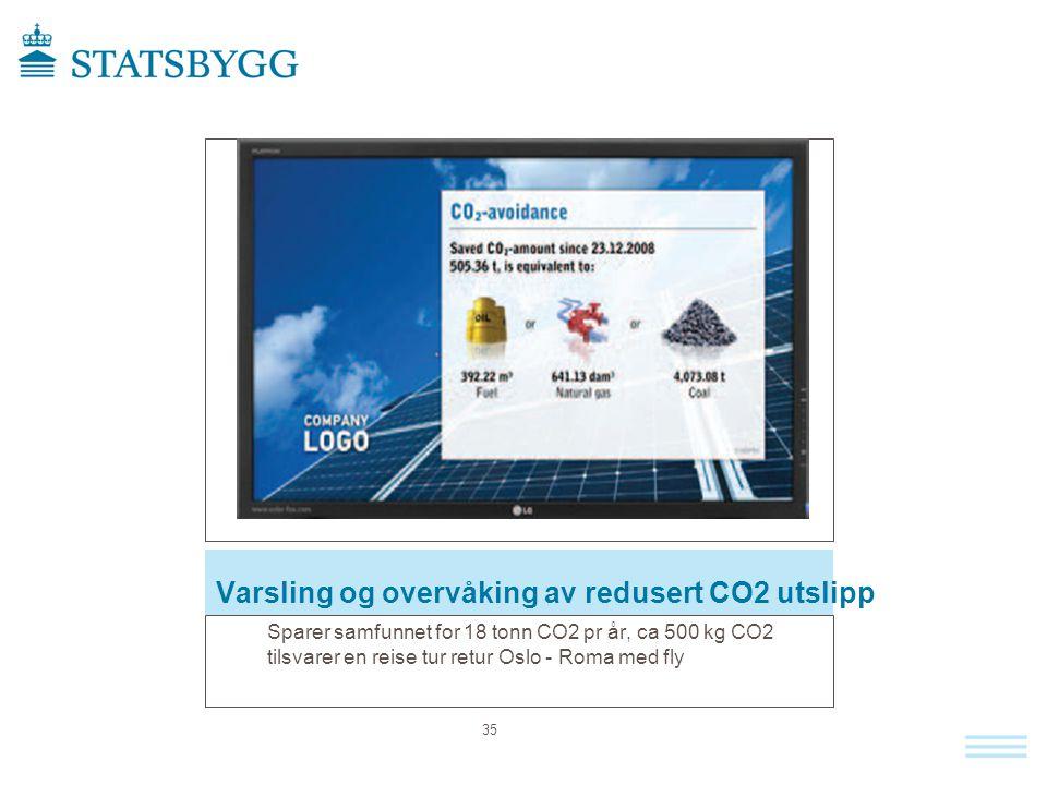 Varsling og overvåking av redusert CO2 utslipp