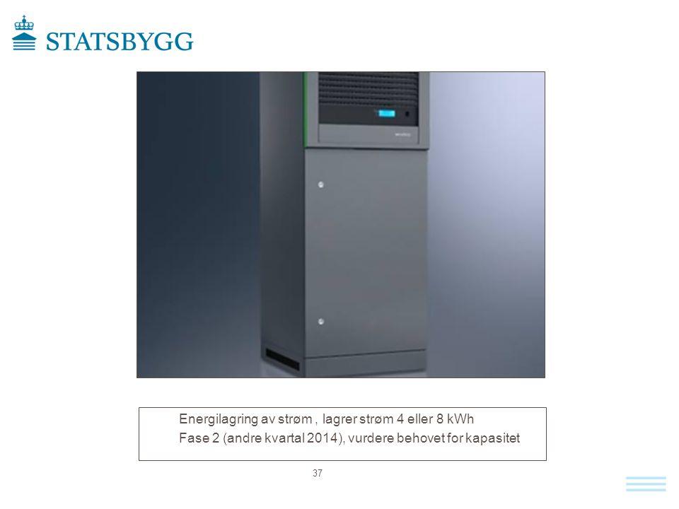 Energilagring av strøm , lagrer strøm 4 eller 8 kWh