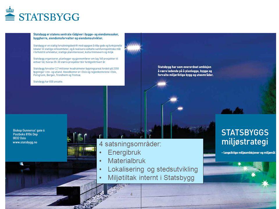 4 satsningsområder: Energibruk. Materialbruk. Lokalisering og stedsutvikling.