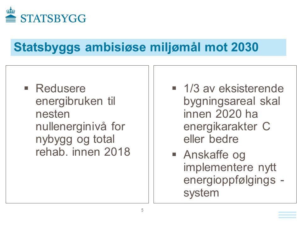 Statsbyggs ambisiøse miljømål mot 2030
