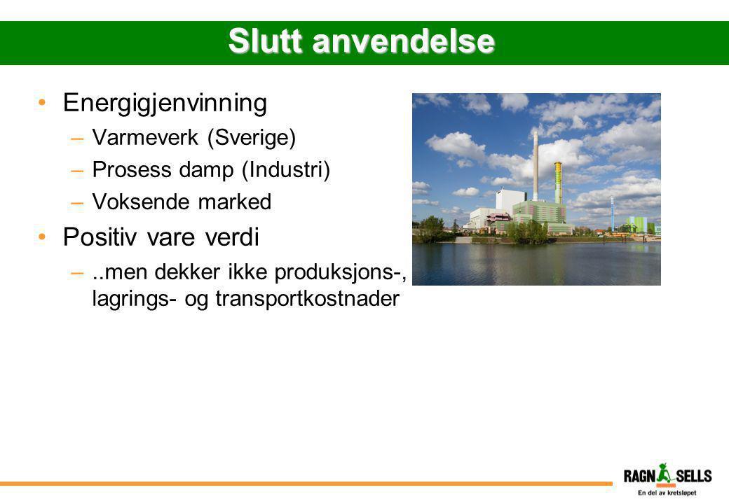 Slutt anvendelse Energigjenvinning Positiv vare verdi