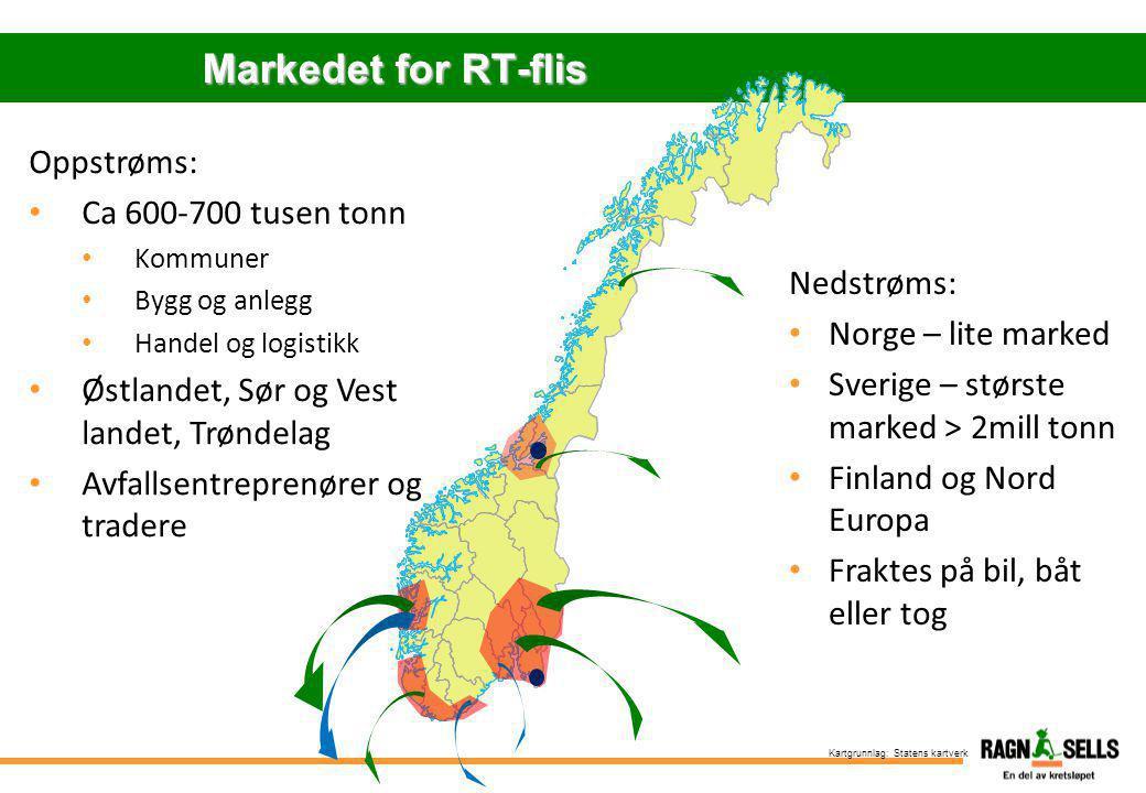 Markedet for RT-flis Oppstrøms: Ca 600-700 tusen tonn Nedstrøms: