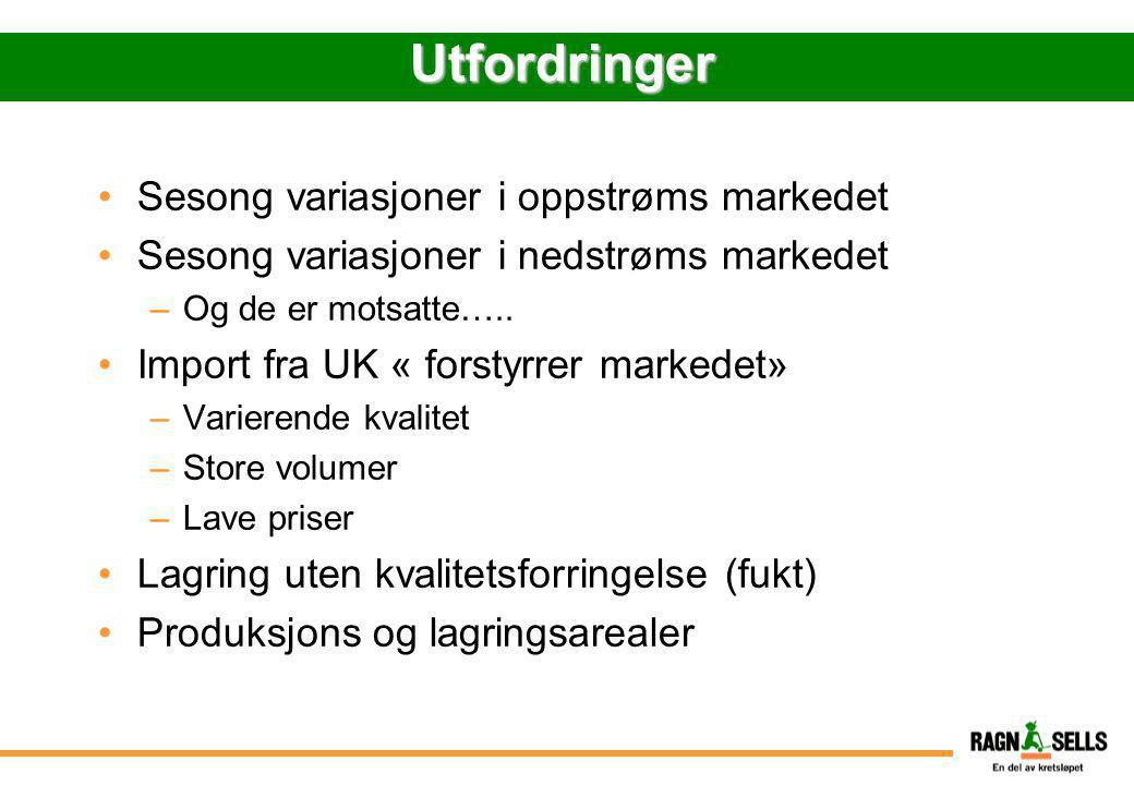Utfordringer Sesong variasjoner i oppstrøms markedet